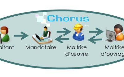 Chorus Pro et la cotraitance